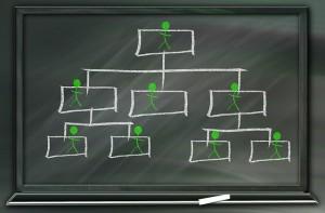 Montar una Escuela de Negocios